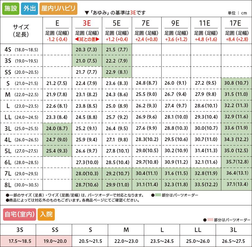 パーツオーダーシステム対応 サイズ表
